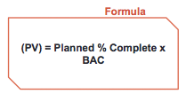 Planned Value BCWS Formula